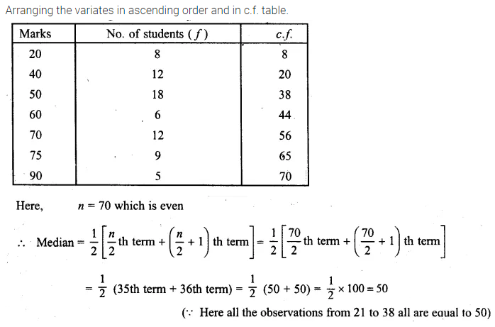 ML Aggarwal Class 10 Solutions for ICSE Maths Chapter 21 Measures of Central Tendency Ex 21.2 11