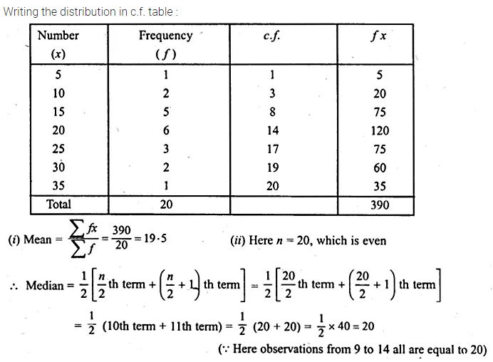 ML Aggarwal Class 10 Solutions for ICSE Maths Chapter 21 Measures of Central Tendency Ex 21.2 13