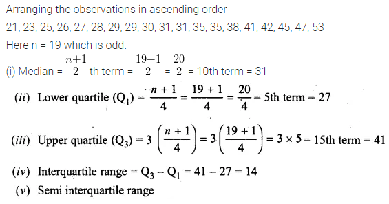 ML Aggarwal Class 10 Solutions for ICSE Maths Chapter 21 Measures of Central Tendency Ex 21.2 14