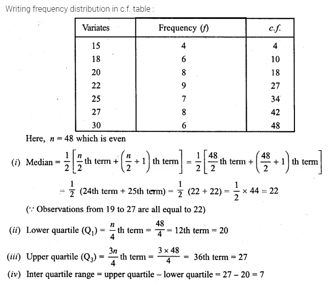 ML Aggarwal Class 10 Solutions for ICSE Maths Chapter 21 Measures of Central Tendency Ex 21.2 16