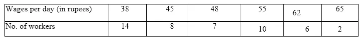ML Aggarwal Class 10 Solutions for ICSE Maths Chapter 21 Measures of Central Tendency Ex 21.2 6