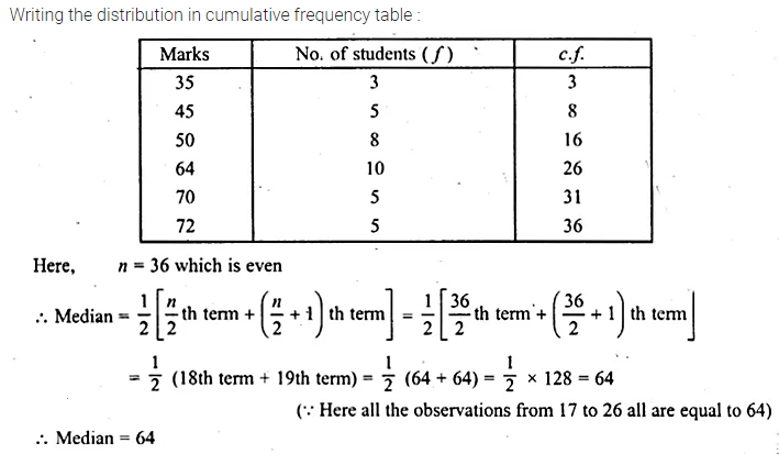 ML Aggarwal Class 10 Solutions for ICSE Maths Chapter 21 Measures of Central Tendency Ex 21.2 9