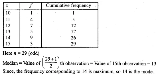 ML Aggarwal Class 10 Solutions for ICSE Maths Chapter 21 Measures of Central Tendency Ex 21.3 9