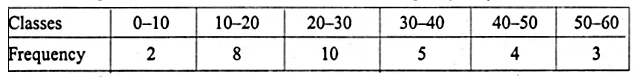 ML Aggarwal Class 10 Solutions for ICSE Maths Chapter 21 Measures of Central Tendency Ex 21.4 7