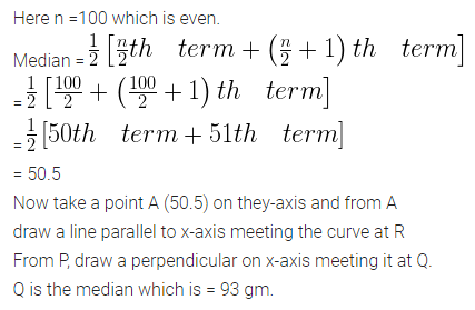 ML Aggarwal Class 10 Solutions for ICSE Maths Chapter 21 Measures of Central Tendency Ex 21.6 11