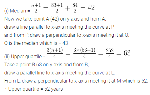 ML Aggarwal Class 10 Solutions for ICSE Maths Chapter 21 Measures of Central Tendency Ex 21.6 15