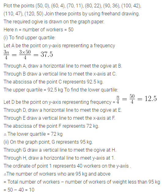 ML Aggarwal Class 10 Solutions for ICSE Maths Chapter 21 Measures of Central Tendency Ex 21.6 19