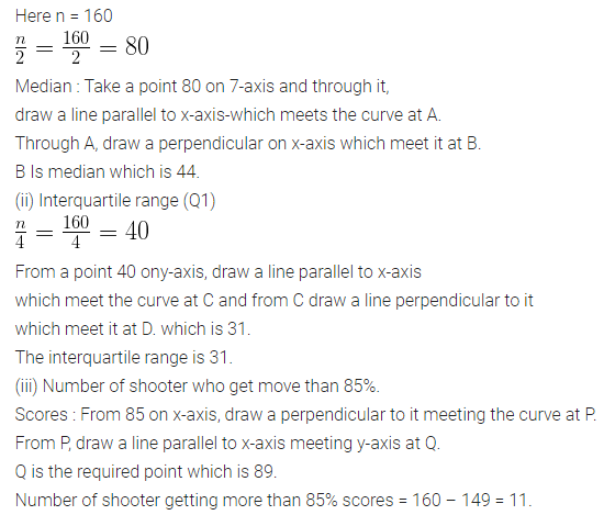 ML Aggarwal Class 10 Solutions for ICSE Maths Chapter 21 Measures of Central Tendency Ex 21.6 23