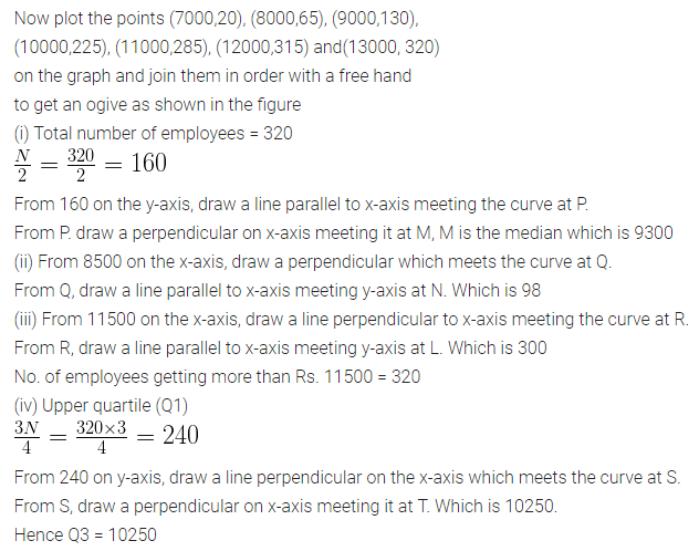 ML Aggarwal Class 10 Solutions for ICSE Maths Chapter 21 Measures of Central Tendency Ex 21.6 32