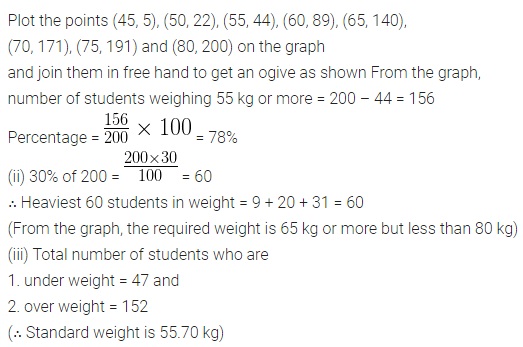ML Aggarwal Class 10 Solutions for ICSE Maths Chapter 21 Measures of Central Tendency Ex 21.6 35