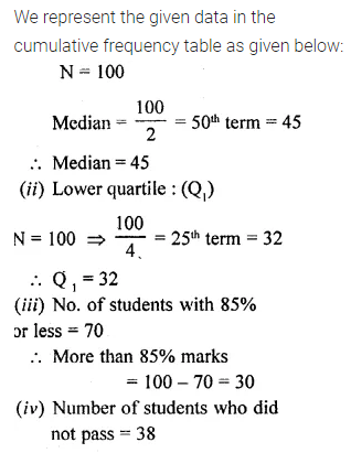 ML Aggarwal Class 10 Solutions for ICSE Maths Chapter 21 Measures of Central Tendency Ex 21.6 37