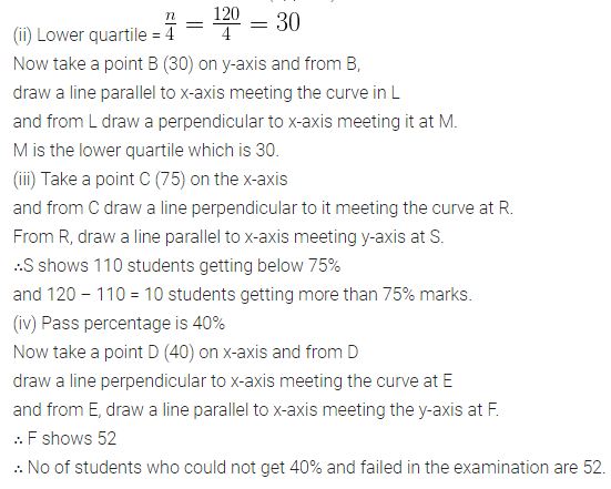 ML Aggarwal Class 10 Solutions for ICSE Maths Chapter 21 Measures of Central Tendency Ex 21.6 43