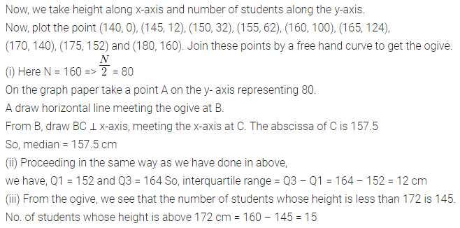 ML Aggarwal Class 10 Solutions for ICSE Maths Chapter 21 Measures of Central Tendency Ex 21.6 47