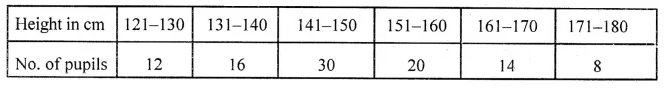 ML Aggarwal Class 10 Solutions for ICSE Maths Chapter 21 Measures of Central Tendency Ex 21.6 48