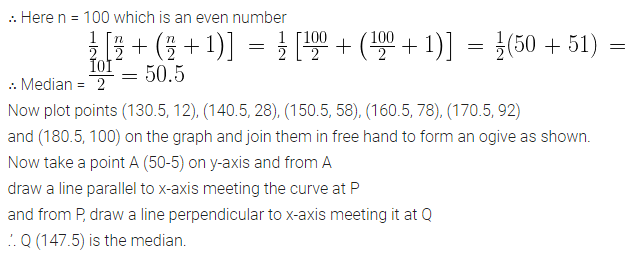 ML Aggarwal Class 10 Solutions for ICSE Maths Chapter 21 Measures of Central Tendency Ex 21.6 51