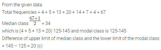 ML Aggarwal Class 10 Solutions for ICSE Maths Chapter 21 Measures of Central Tendency MCQS 21