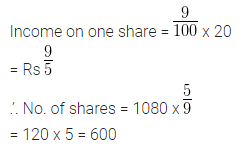 ML Aggarwal Class 10 Solutions for ICSE Maths Chapter 3 Shares and Dividends Chapter Test 1