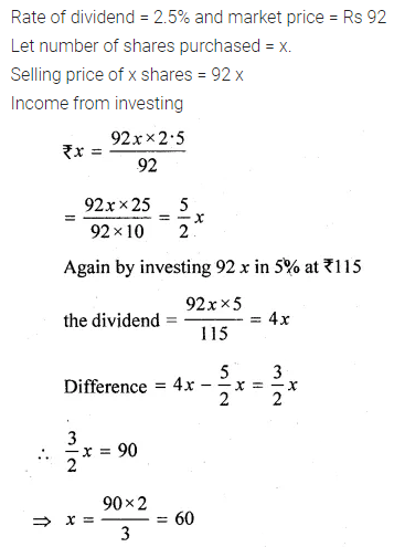 ML Aggarwal Class 10 Solutions for ICSE Maths Chapter 3 Shares and Dividends Chapter Test 5