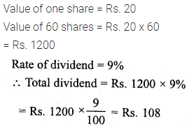 ML Aggarwal Class 10 Solutions for ICSE Maths Chapter 3 Shares and Dividends Ex 3 1