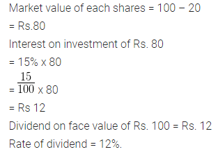 ML Aggarwal Class 10 Solutions for ICSE Maths Chapter 3 Shares and Dividends Ex 3 28