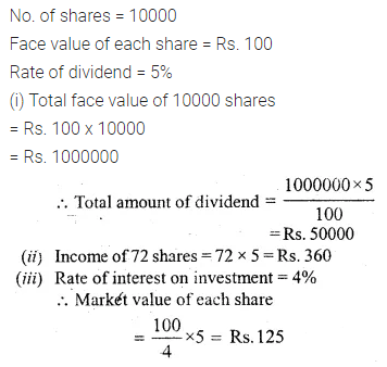 ML Aggarwal Class 10 Solutions for ICSE Maths Chapter 3 Shares and Dividends Ex 3 32