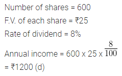 ML Aggarwal Class 10 Solutions for ICSE Maths Chapter 3 Shares and Dividends MCQS 4