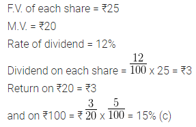 ML Aggarwal Class 10 Solutions for ICSE Maths Chapter 3 Shares and Dividends MCQS 7