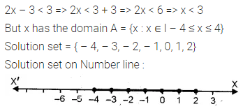 ML Aggarwal Class 10 Solutions for ICSE Maths Chapter 4 Linear Inequations Ex 4 10