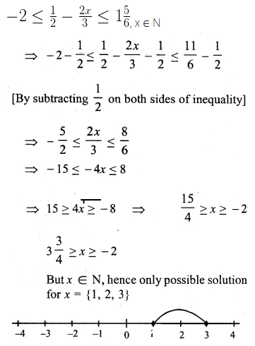 ML Aggarwal Class 10 Solutions for ICSE Maths Chapter 4 Linear Inequations Ex 4 13