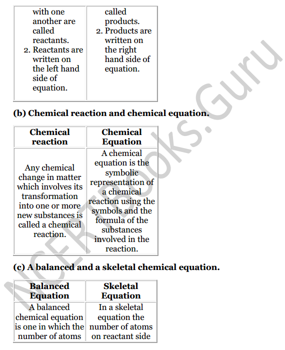 Selina Concise Chemistry Class 7 ICSE Solutions Chapter 5 Language of Chemistry 2