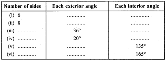 Selina Concise Mathematics Class 6 ICSE Solutions Chapter 28 Polygons Ex 28B Q1