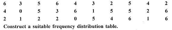 Selina Concise Mathematics Class 6 ICSE Solutions Chapter 33 Data Handling Ex 33A Q6