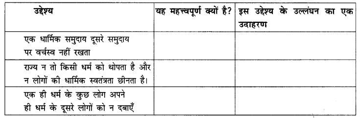 NCERT Solutions for Class 8 Social Science Civics Chapter 2 (Hindi Medium) 4