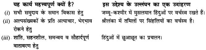 NCERT Solutions for Class 8 Social Science Civics Chapter 2 (Hindi Medium) 5