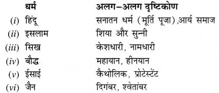 NCERT Solutions for Class 8 Social Science Civics Chapter 2 (Hindi Medium) 7