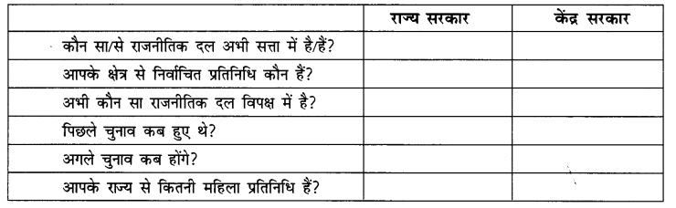 NCERT Solutions for Class 8 Social Science Civics Chapter 3 (Hindi Medium) 7