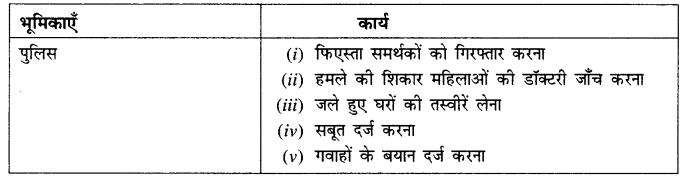 NCERT Solutions for Class 8 Social Science Civics Chapter 6 (Hindi Medium) 2
