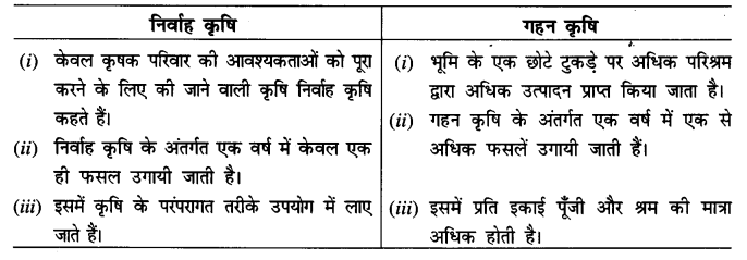 NCERT Solutions for Class 8 Social Science Geography Chapter 4 (Hindi Medium) 2