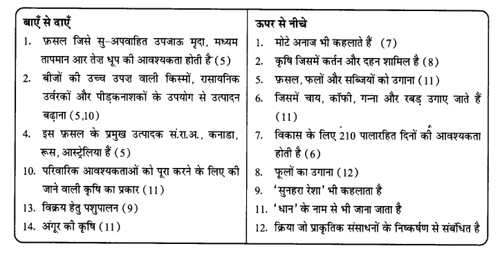 NCERT Solutions for Class 8 Social Science Geography Chapter 4 (Hindi Medium) 5