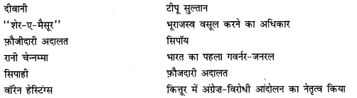 NCERT Solutions for Class 8 Social Science History Chapter 2 (Hindi Medium) 1
