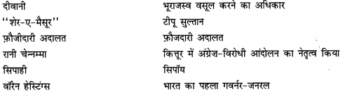 NCERT Solutions for Class 8 Social Science History Chapter 2 (Hindi Medium) 2