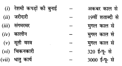 NCERT Solutions for Class 8 Social Science History Chapter 7 (Hindi Medium) 1