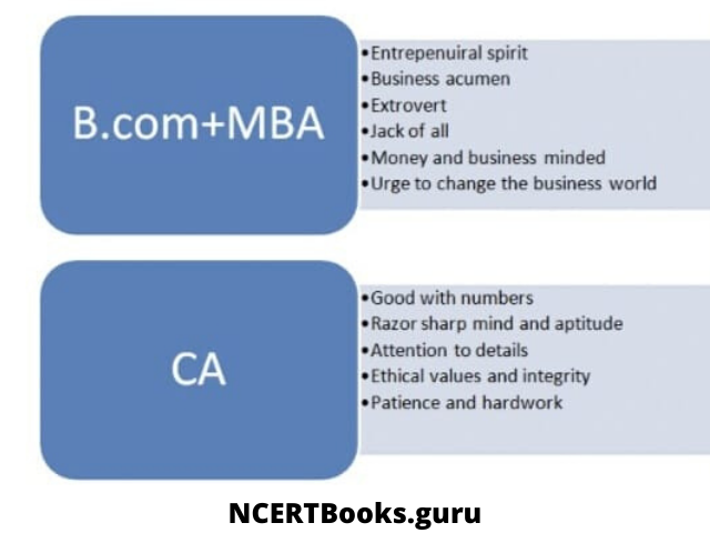 in terms of Job Satisfaction B.com + MBA has the upper hand over CA