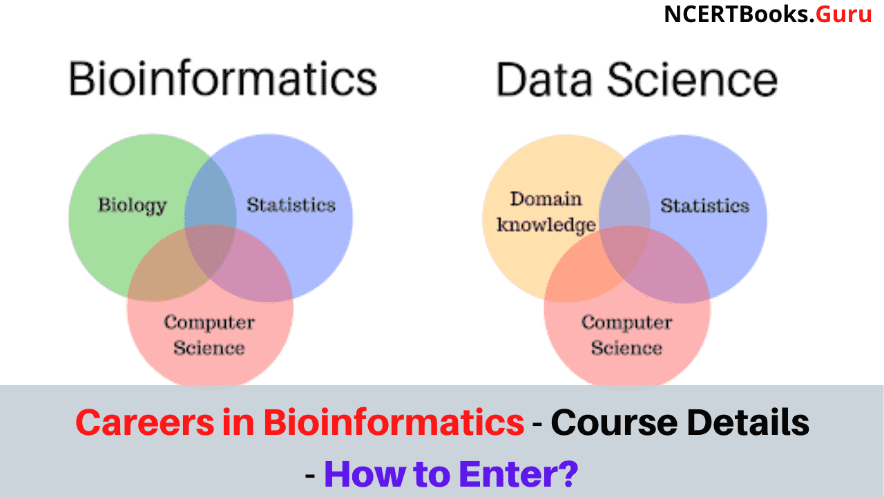 Careers in Bioinformatics