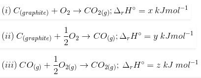 MCQs on Thermodynamics for NEET 2