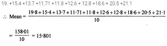 Selina Concise Mathematics Class 7 ICSE Solutions Chapter 21 Data Handling Ex 21B 12