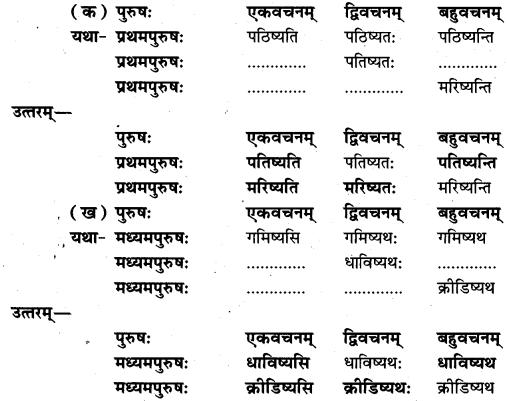 NCERT Solutions for Class 7 Sanskrit Chapter 11 समवायो हि दुर्जयः 1