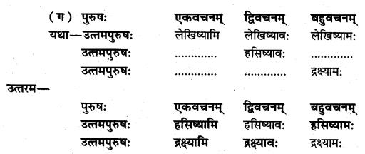 NCERT Solutions for Class 7 Sanskrit Chapter 11 समवायो हि दुर्जयः 2