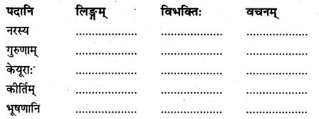 NCERT Solutions for Class 7 Sanskrit Chapter 12 विद्याधनम् 3