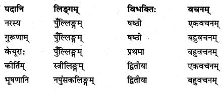 NCERT Solutions for Class 7 Sanskrit Chapter 12 विद्याधनम् 4